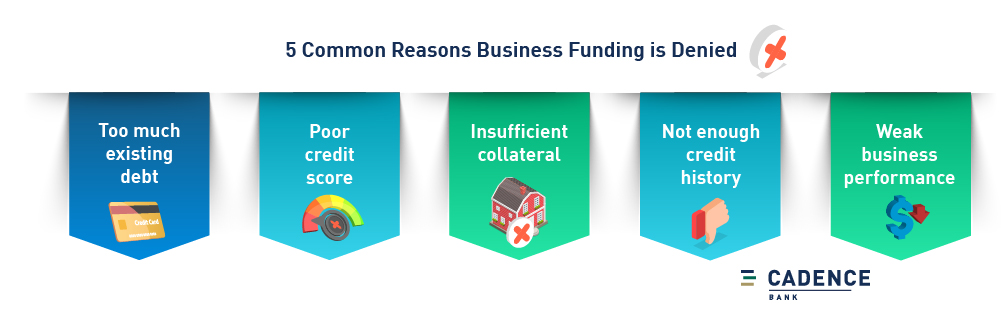 5 Common Reasons Business Funding is Denied