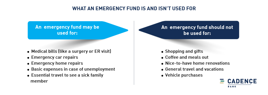 What an emergency fund is and isn't used for