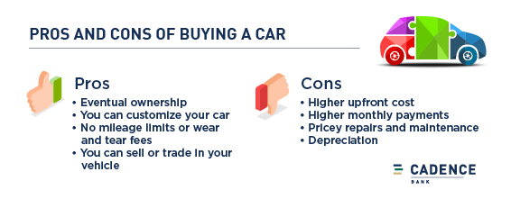 Pros and cons of buying a car