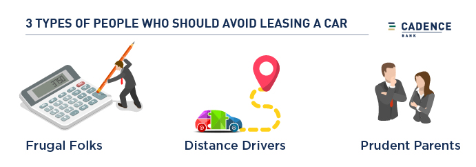 3 types of people who should avoid leasing a car